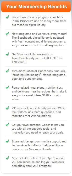 Beachbody On Demand Benefits